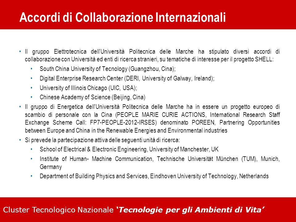 Cluster Tecnologico Nazionale Tecnologie per gli Ambienti di Vita Accordi di Collaborazione Internazionali Il gruppo Elettrotecnica dellUniversità Pol