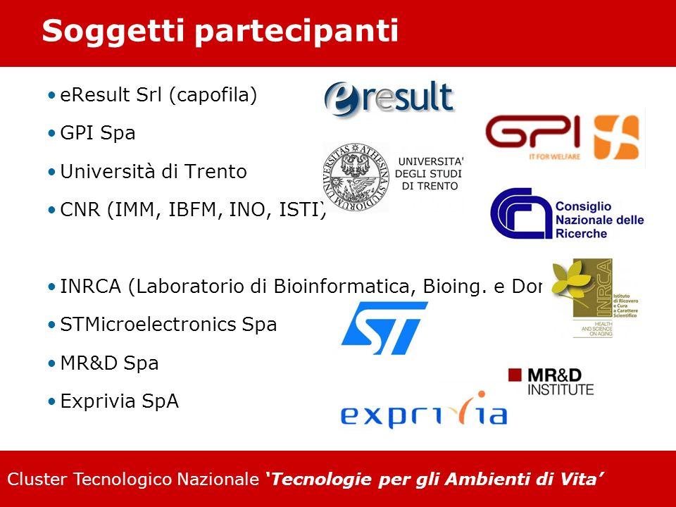 Soggetti partecipanti eResult Srl (capofila) GPI Spa Università di Trento CNR (IMM, IBFM, INO, ISTI) INRCA (Laboratorio di Bioinformatica, Bioing. e D