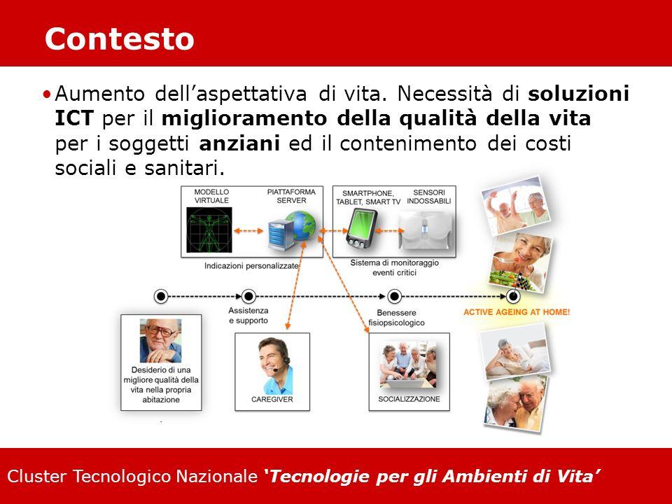 Cluster Tecnologico Nazionale Tecnologie per gli Ambienti di Vita Contesto Aumento dellaspettativa di vita. Necessità di soluzioni ICT per il migliora