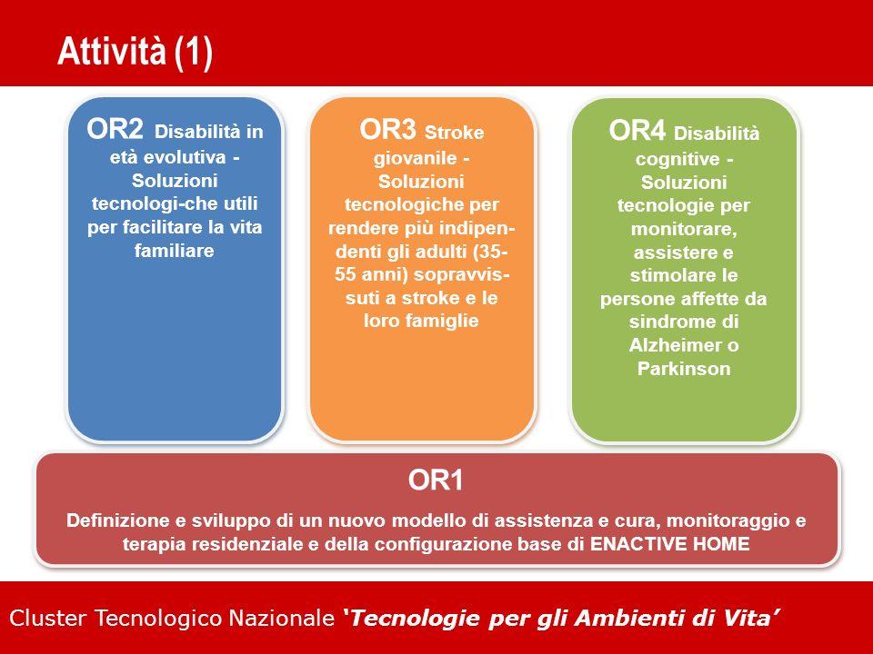 Cluster Tecnologico Nazionale Tecnologie per gli Ambienti di Vita Attività (1) OR1 Definizione e sviluppo di un nuovo modello di assistenza e cura, mo