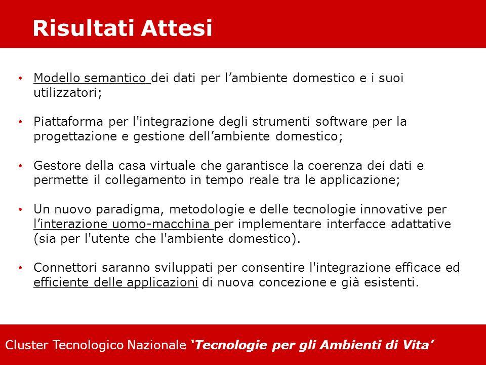 Cluster Tecnologico Nazionale Tecnologie per gli Ambienti di Vita Risultati Attesi Modello semantico dei dati per lambiente domestico e i suoi utilizz
