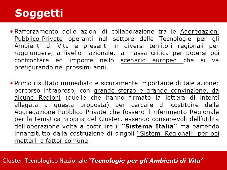 Cluster Tecnologico Nazionale Tecnologie per gli Ambienti di Vita Soggetti RegioneAggregazione FriuliFVG as a l@b LombardiaCluster Regionale Tecnologie per gli Ambienti di Vita MarcheCluster Regionale e-Living PugliaINNOVAAL (PON R&C) Prov.