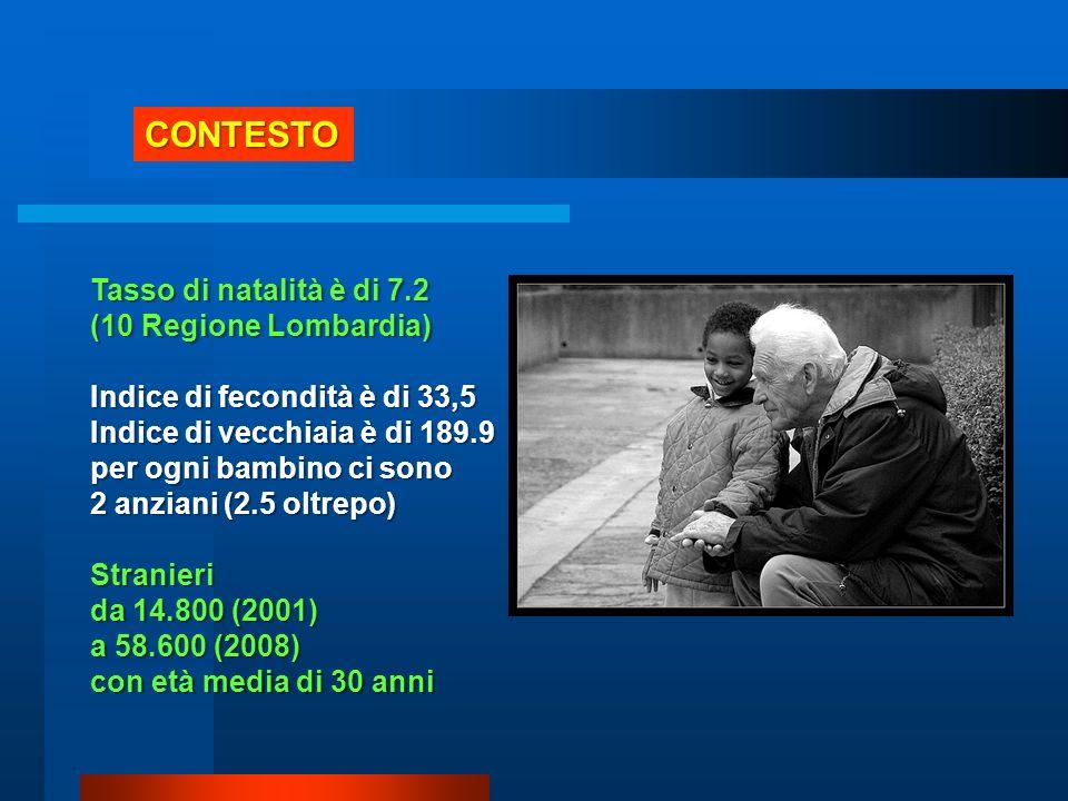 INFERMIERI IPASVI PAVIA Ad oggi … 3864 3384 circa in ospedale: 87% 480 circa sul territorio: 13% di cui 70 liberi professionisti 1.8% 142 Infermieri per 1000 abitanti (Pavia) 242 Infermieri per 1000 abitanti (Italia)