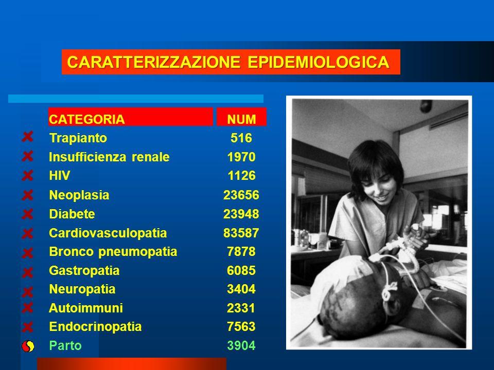 CONFRONTO GRAN BRETAGNA / ITALIA GRAN BRETAGNA Nursing and Midwifery Council ITALIA Federazione Nazionale IPASVI 78 milioni ab.
