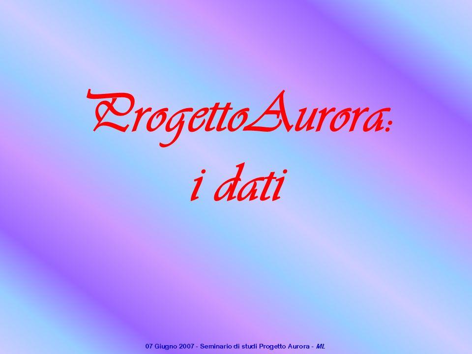 ProgettoAurora: i dati