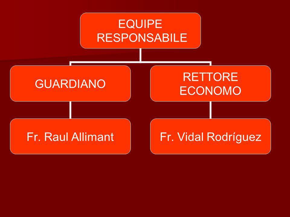 EQUIPE RESPONSABILE GUARDIANO Fr. Raul Allimant RETTORE ECONOMO Fr. Vidal Rodríguez