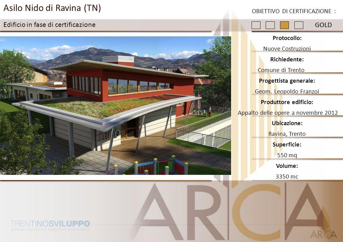 Asilo Nido di Ravina (TN) Edificio in fase di certificazione OBIETTIVO DI CERTIFICAZIONE : Protocollo: Nuove Costruzioni Richiedente: Comune di Trento