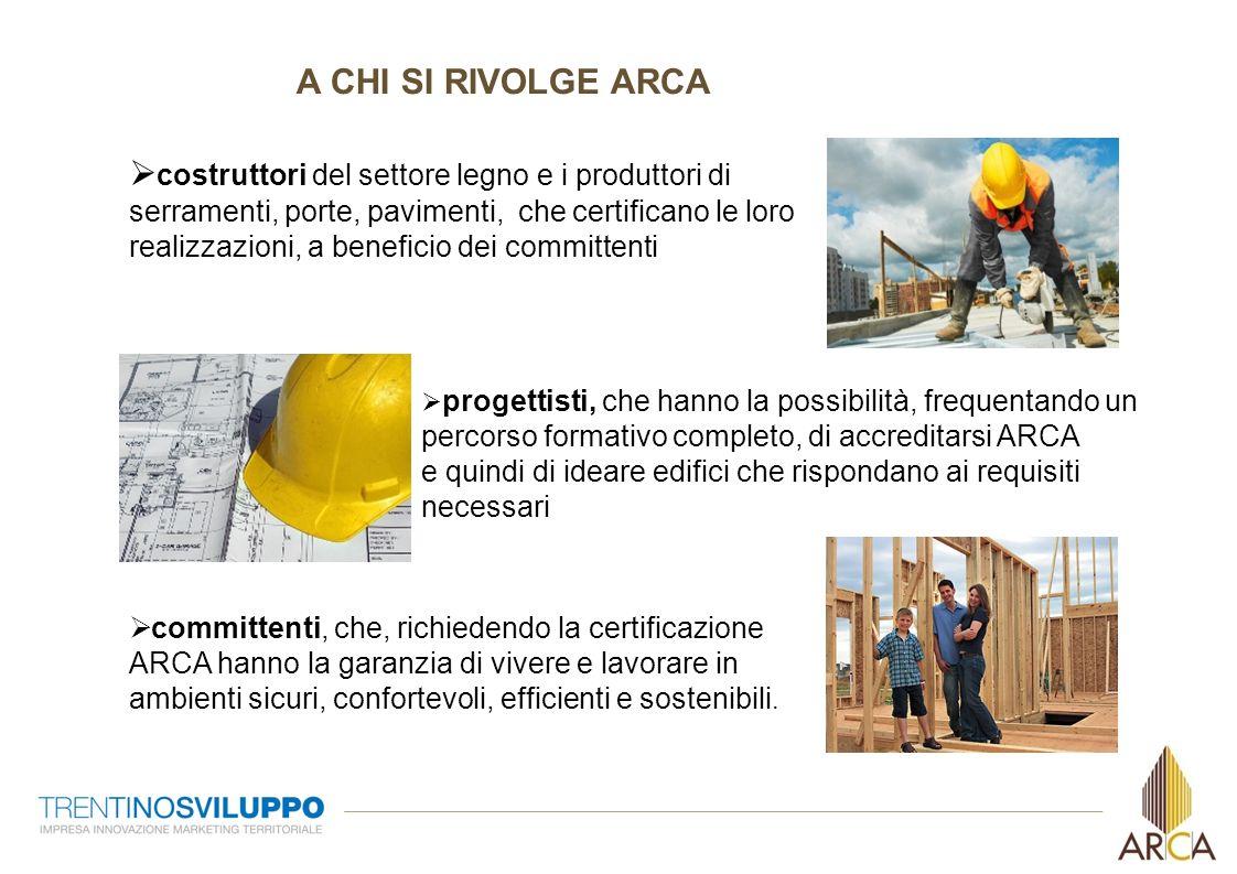 A CHI SI RIVOLGE ARCA costruttori del settore legno e i produttori di serramenti, porte, pavimenti, che certificano le loro realizzazioni, a beneficio