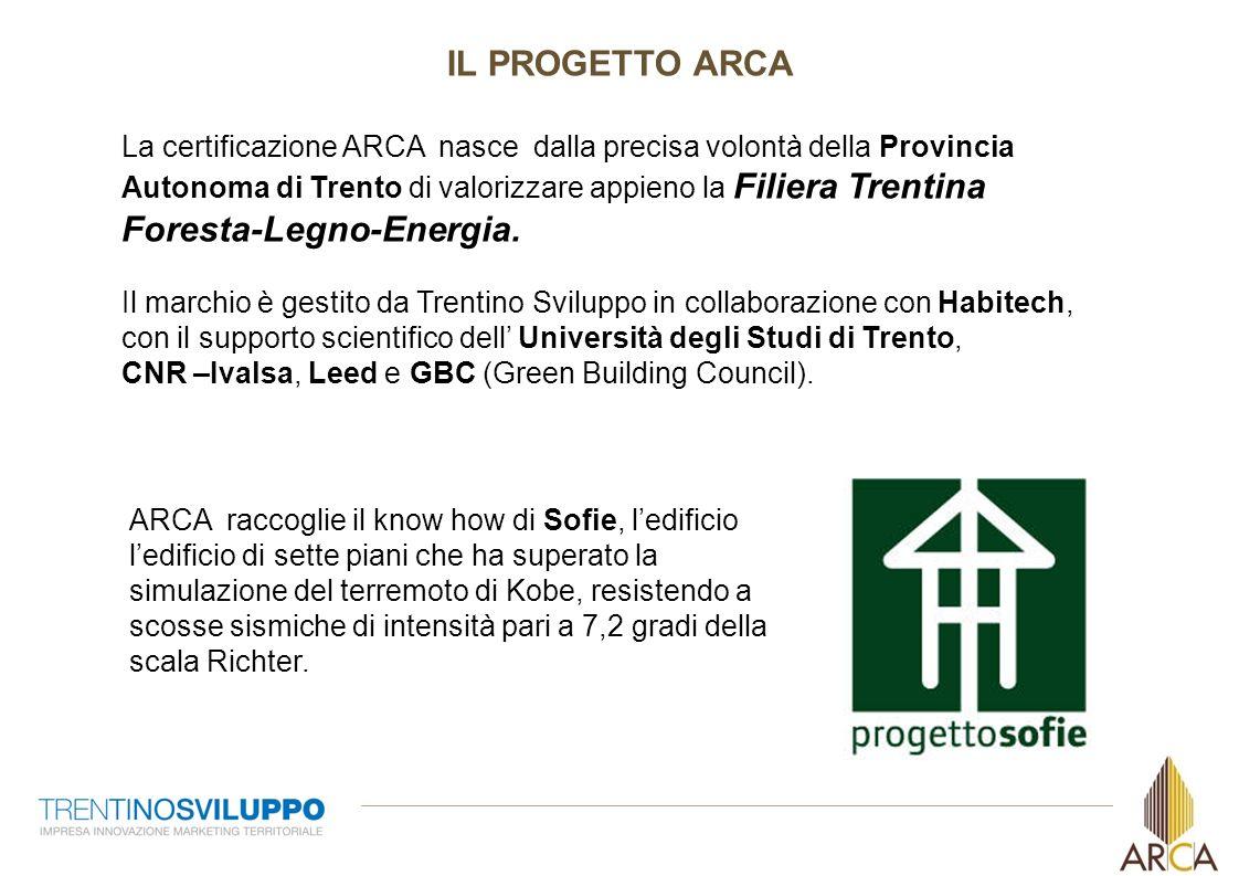 6 IL PROGETTO ARCA La certificazione ARCA nasce dalla precisa volontà della Provincia Autonoma di Trento di valorizzare appieno la Filiera Trentina Fo