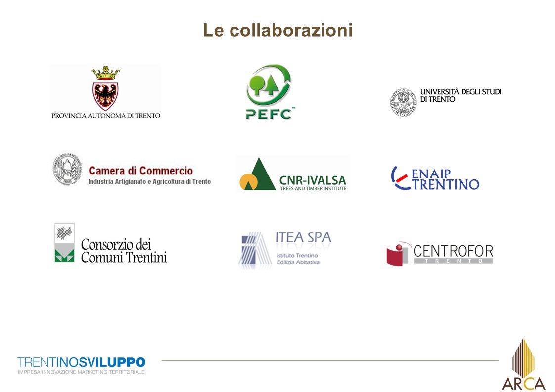 7 Le collaborazioni