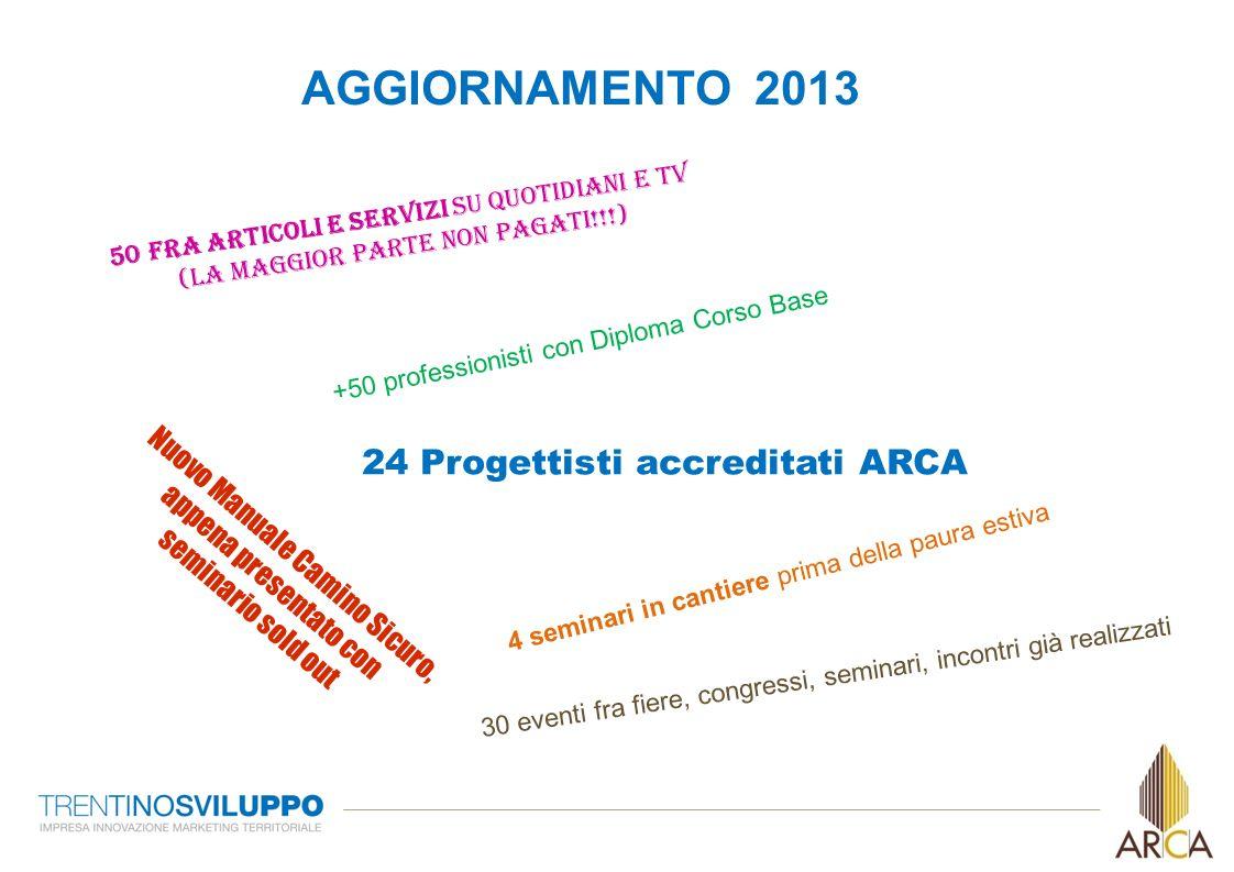 +50 professionisti con Diploma Corso Base 24 Progettisti accreditati ARCA Nuovo Manuale Camino Sicuro, appena presentato con seminario sold out 4 semi