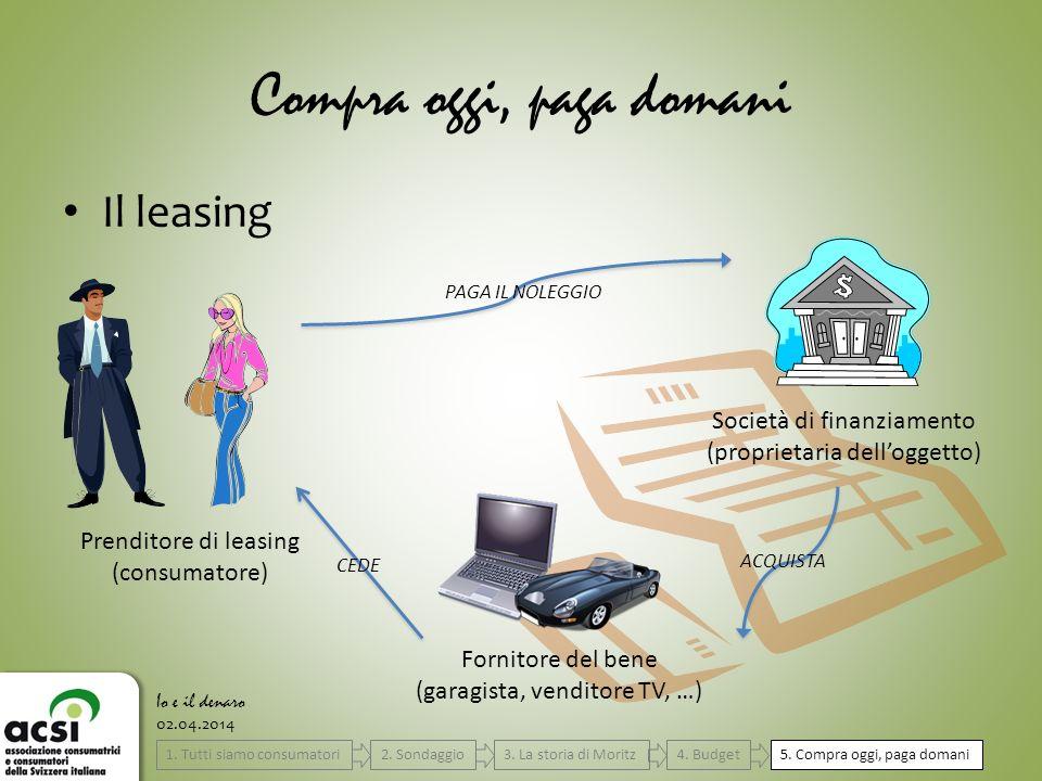 Compra oggi, paga domani Il leasing 02.04.2014 Io e il denaro Prenditore di leasing (consumatore) Fornitore del bene (garagista, venditore TV, …) Soci