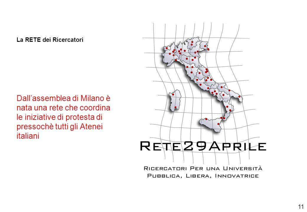 La RETE dei Ricercatori Dallassemblea di Milano è nata una rete che coordina le iniziative di protesta di pressochè tutti gli Atenei italiani 11