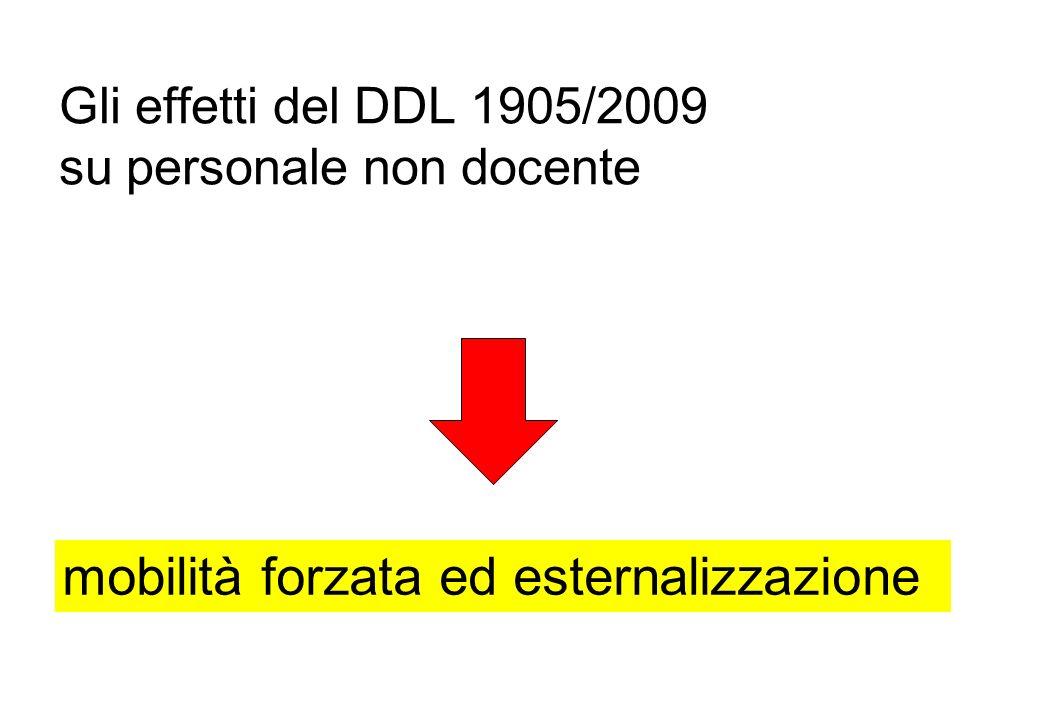 Gli effetti del DDL 1905/2009 su personale non docente mobilità forzata ed esternalizzazione