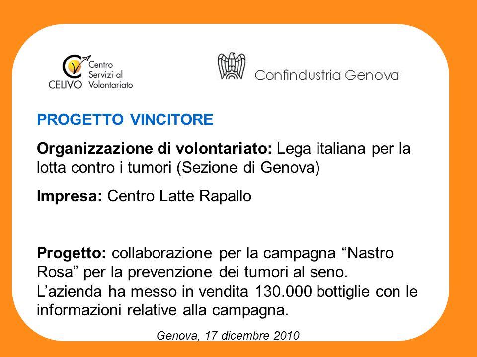 Genova, 17 dicembre 2010 PROGETTO VINCITORE Organizzazione di volontariato: Lega italiana per la lotta contro i tumori (Sezione di Genova) Impresa: Centro Latte Rapallo Progetto: collaborazione per la campagna Nastro Rosa per la prevenzione dei tumori al seno.