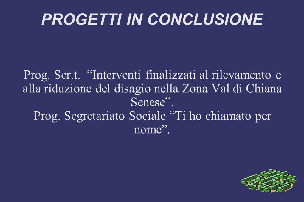 PROGETTI IN CONCLUSIONE Prog. Ser.t.