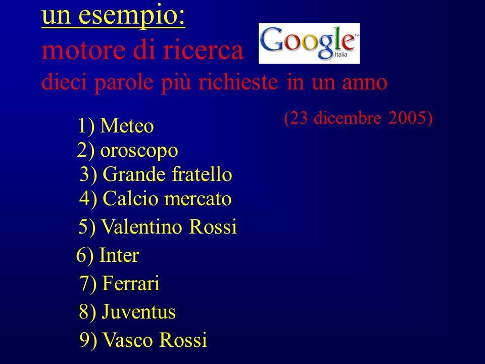 un esempio: motore di ricerca dieci parole più richieste in un anno (23 dicembre 2005) 1) Meteo 2) oroscopo 3) Grande fratello 5) Valentino Rossi 4) Calcio mercato 6) Inter 7) Ferrari 8) Juventus 9) Vasco Rossi
