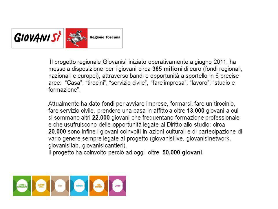 Il progetto regionale Giovanisì iniziato operativamente a giugno 2011, ha messo a disposizione per i giovani circa 365 milioni di euro (fondi regional