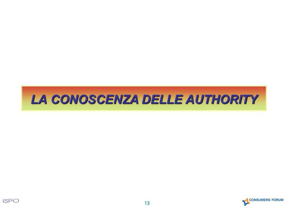 LA CONOSCENZA DELLE AUTHORITY 13