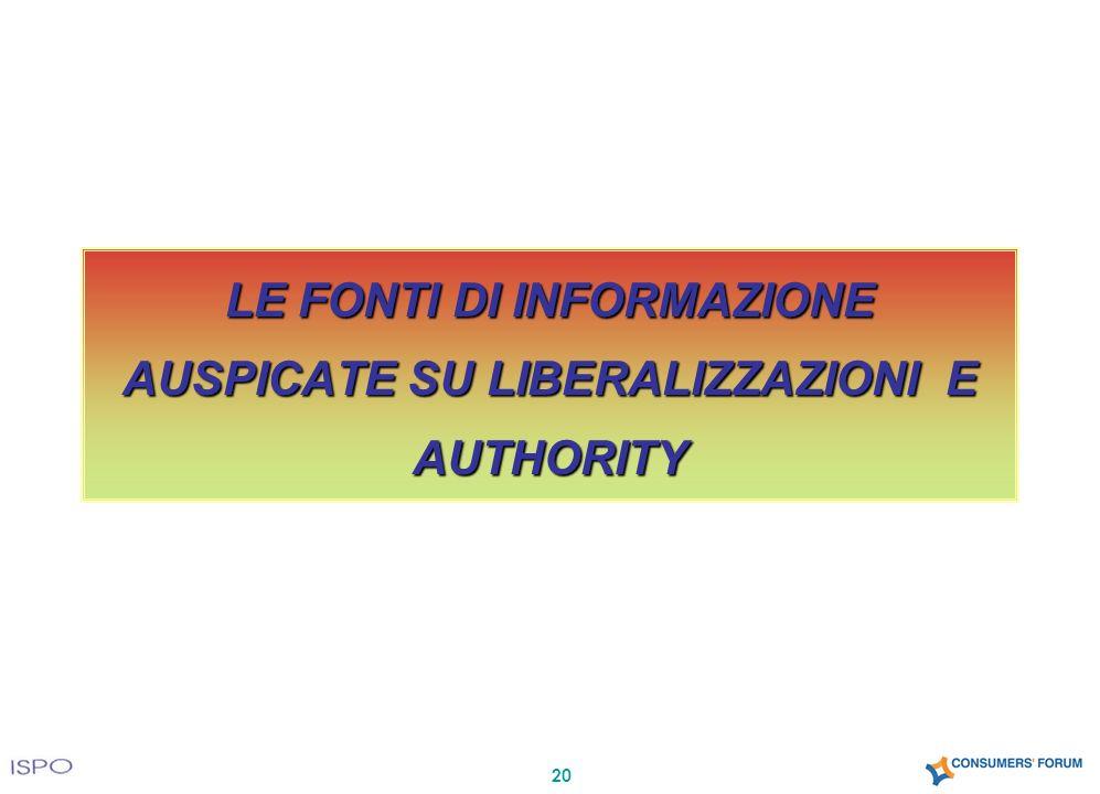 LE FONTI DI INFORMAZIONE AUSPICATE SU LIBERALIZZAZIONI E AUTHORITY 20