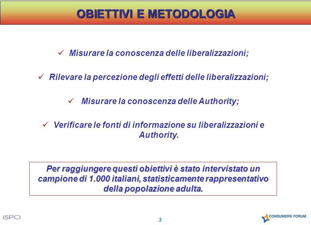 3 OBIETTIVI E METODOLOGIA Misurare la conoscenza delle liberalizzazioni; Rilevare la percezione degli effetti delle liberalizzazioni; Misurare la conoscenza delle Authority; Verificare le fonti di informazione su liberalizzazioni e Authority.