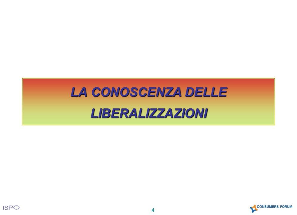 LA CONOSCENZA DELLE LIBERALIZZAZIONI 4