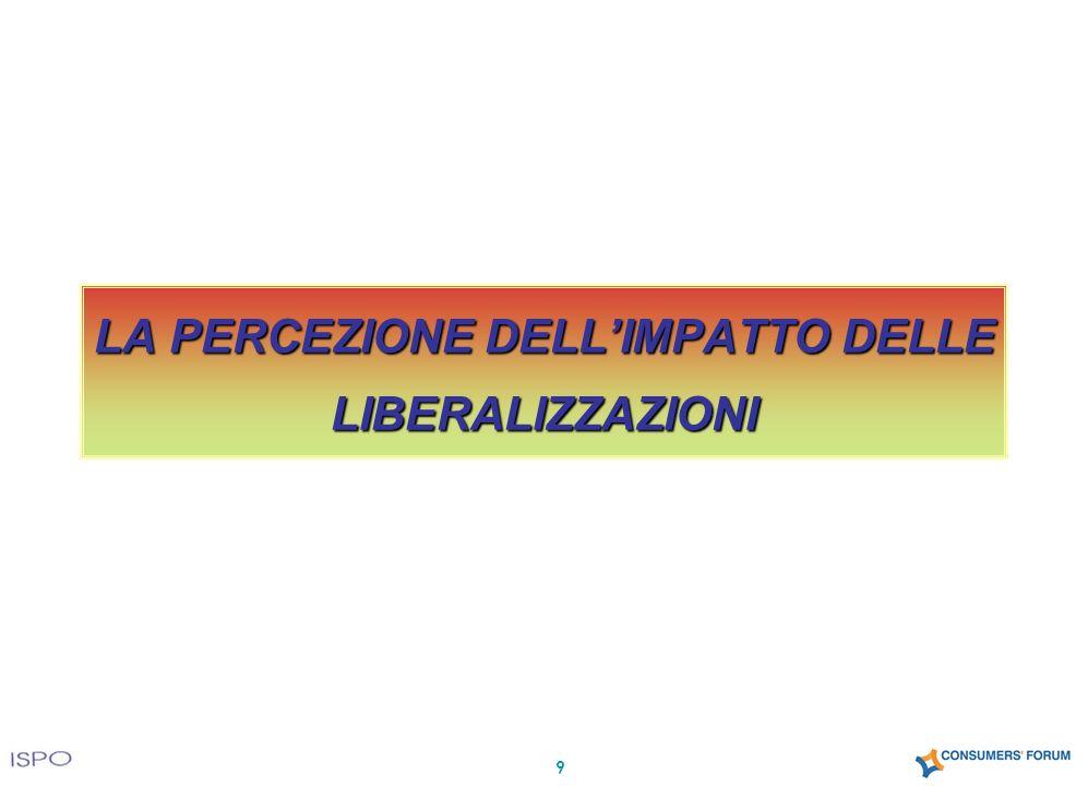 LA PERCEZIONE DELLIMPATTO DELLE LIBERALIZZAZIONI 9