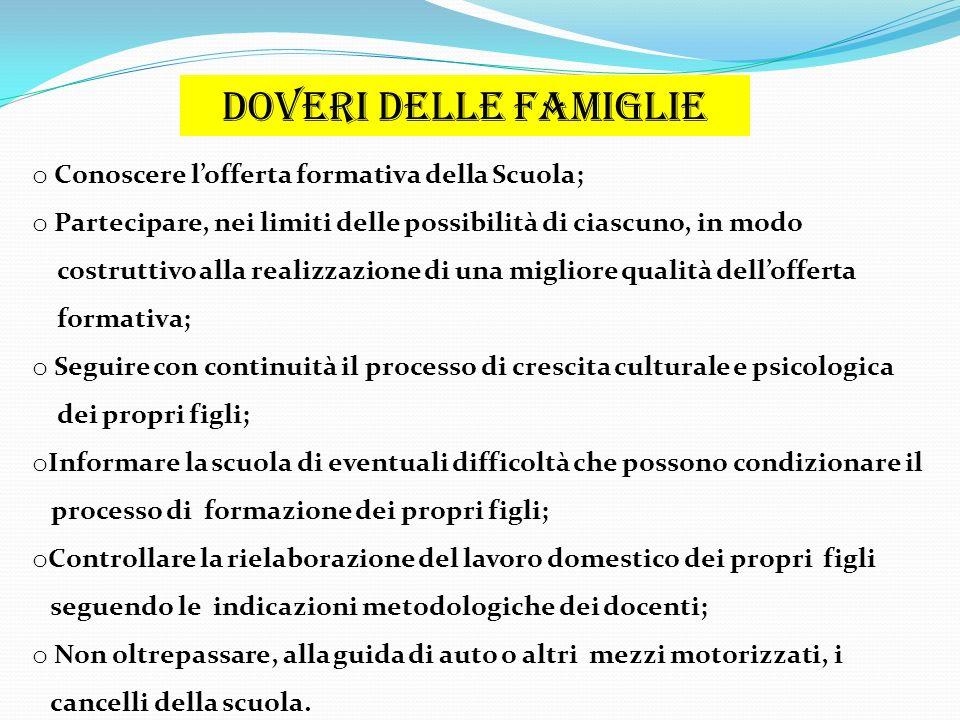 Doveri delle famiglie o Conoscere lofferta formativa della Scuola; o Partecipare, nei limiti delle possibilità di ciascuno, in modo costruttivo alla r