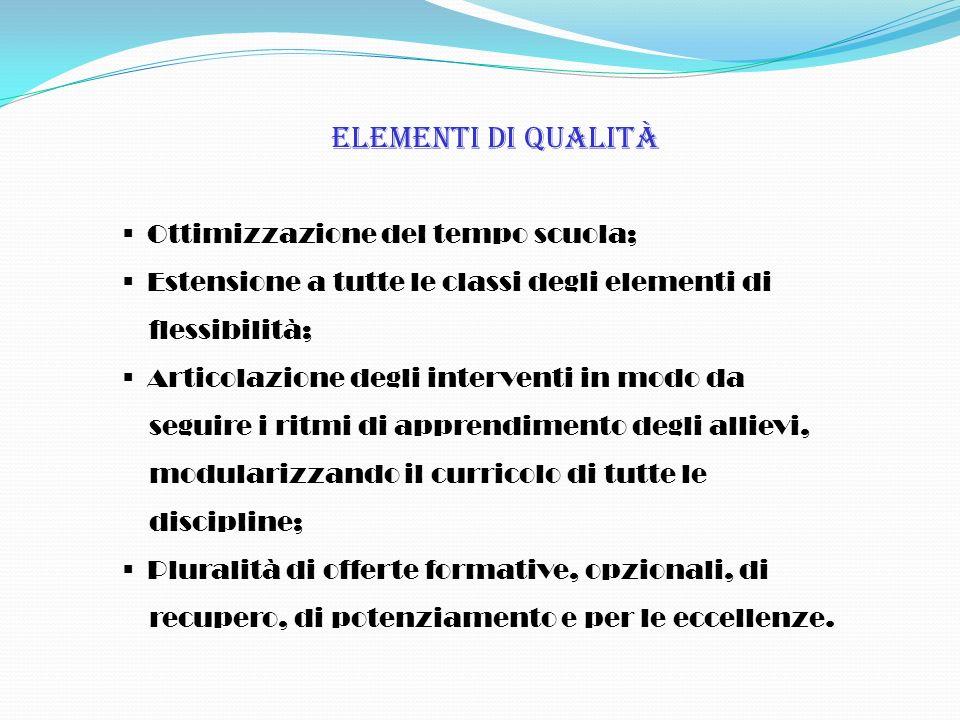 Elementi di qualità Ottimizzazione del tempo scuola; Estensione a tutte le classi degli elementi di flessibilità; Articolazione degli interventi in mo