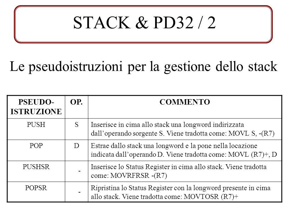 STACK & PD32 / 2 Le pseudoistruzioni per la gestione dello stack PSEUDO- ISTRUZIONE OP.COMMENTO PUSHSInserisce in cima allo stack una longword indiriz