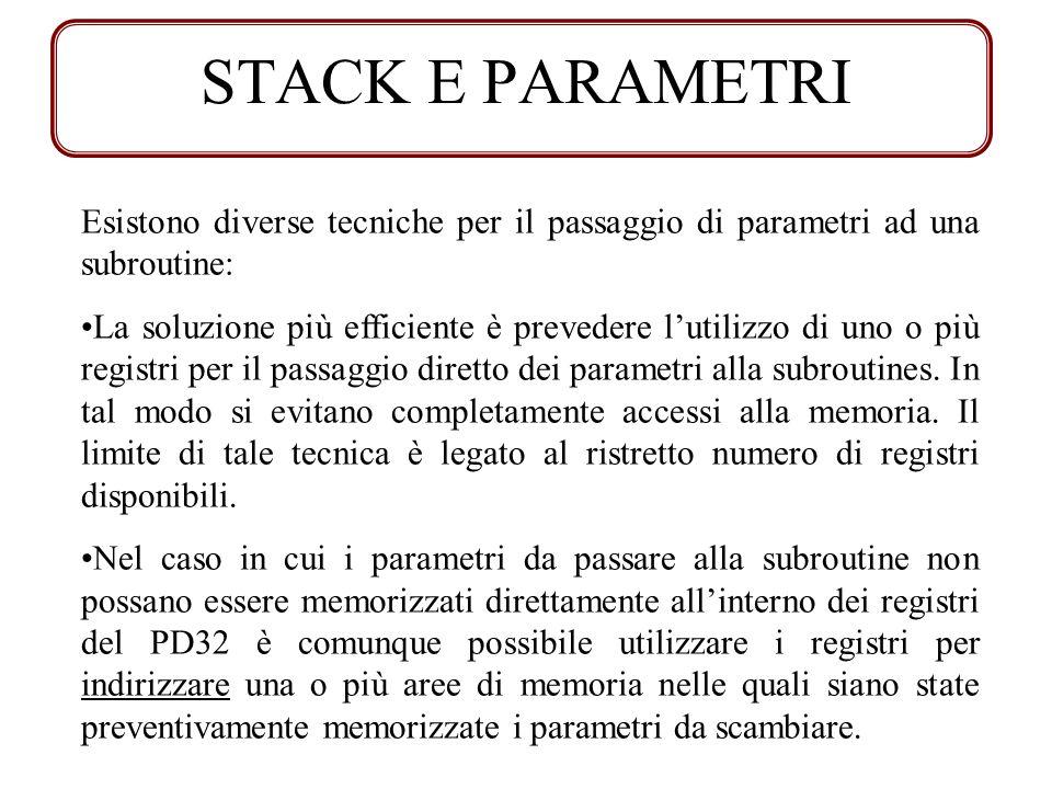 STACK E PARAMETRI Esistono diverse tecniche per il passaggio di parametri ad una subroutine: La soluzione più efficiente è prevedere lutilizzo di uno