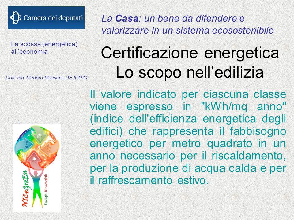 La Casa: un bene da difendere e valorizzare in un sistema ecosostenibile La scossa (energetica) alleconomia Dott.