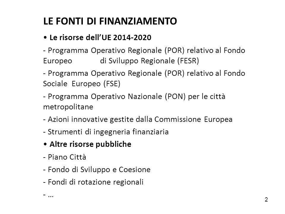 2 Le risorse dellUE 2014-2020 - Programma Operativo Regionale (POR) relativo al Fondo Europeo di Sviluppo Regionale (FESR) - Programma Operativo Regionale (POR) relativo al Fondo Sociale Europeo (FSE) - Programma Operativo Nazionale (PON) per le città metropolitane - Azioni innovative gestite dalla Commissione Europea - Strumenti di ingegneria finanziaria Altre risorse pubbliche - Piano Città - Fondo di Sviluppo e Coesione - Fondi di rotazione regionali - … LE FONTI DI FINANZIAMENTO