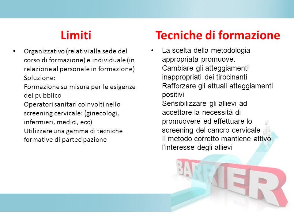 Limiti Organizzativo (relativi alla sede del corso di formazione) e individuale (in relazione al personale in formazione) Soluzione: Formazione su mis