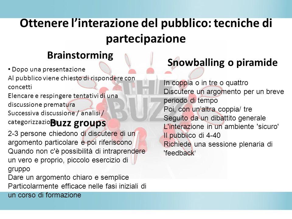 Brainstorming Dopo una presentazione Al pubblico viene chiesto di rispondere con concetti Elencare e respingere tentativi di una discussione prematura