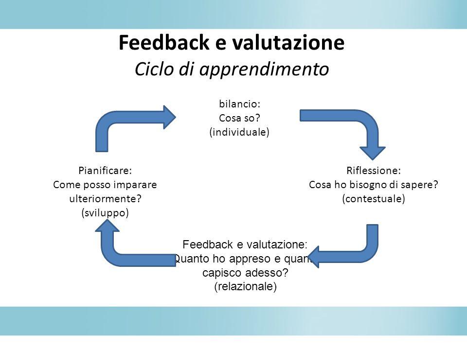 Ciclo di apprendimento bilancio: Cosa so? (individuale) Riflessione: Cosa ho bisogno di sapere? (contestuale) Feedback e valutazione: Quanto ho appres
