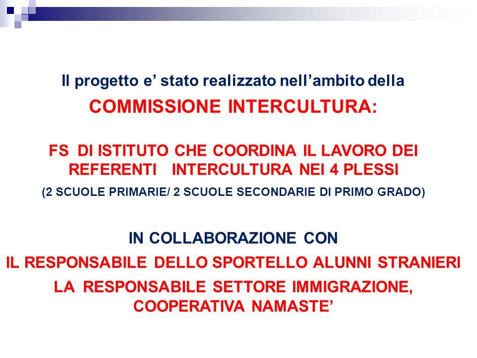 IL PROGETTO MLC 1^ nella.s.