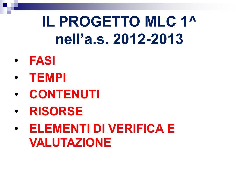 IL PROGETTO MLC 1^ nella.s. 2012-2013 FASI TEMPI CONTENUTI RISORSE ELEMENTI DI VERIFICA E VALUTAZIONE