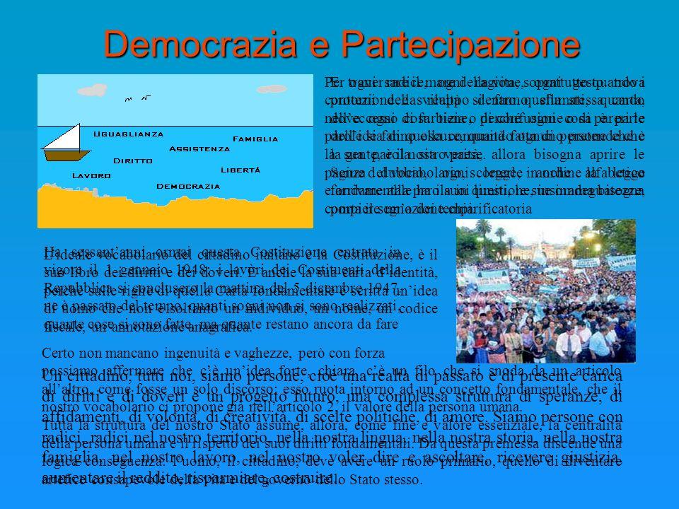 Indice Lettura di tutto il documento Prefazione Dibattito in classe Democrazia diretta e democrazia rappresentativa La Polis greca Roma antica, Democr