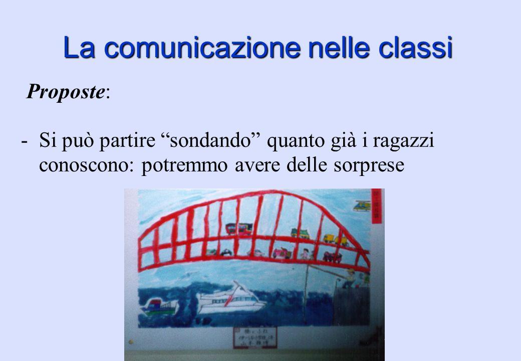 La comunicazione nelle classi Proposte: - Sulla base di quello che già sanno, predisporre un paio di moduli formativi e informativi.