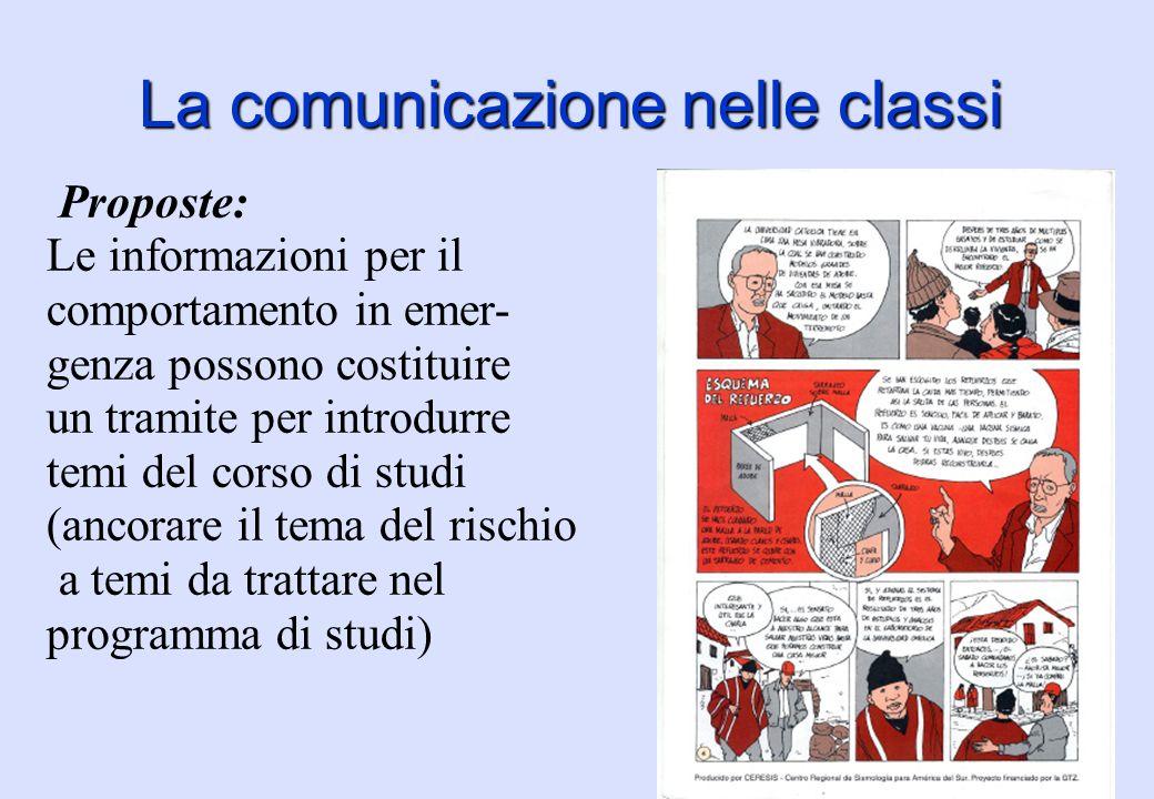 La comunicazione nelle classi Obiettivi: -Far capire il tema e renderlo qualcosa di quotidiano -Far entrare il tema nelle famiglie -Introdurre gli elementi base della protezione personale