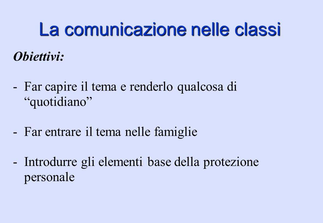 La comunicazione nelle classi Obiettivi: -Far capire il tema e renderlo qualcosa di quotidiano -Far entrare il tema nelle famiglie -Introdurre gli ele