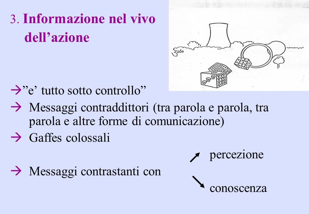 3. Informazione nel vivo dellazione e tutto sotto controllo Messaggi contraddittori (tra parola e parola, tra parola e altre forme di comunicazione) G