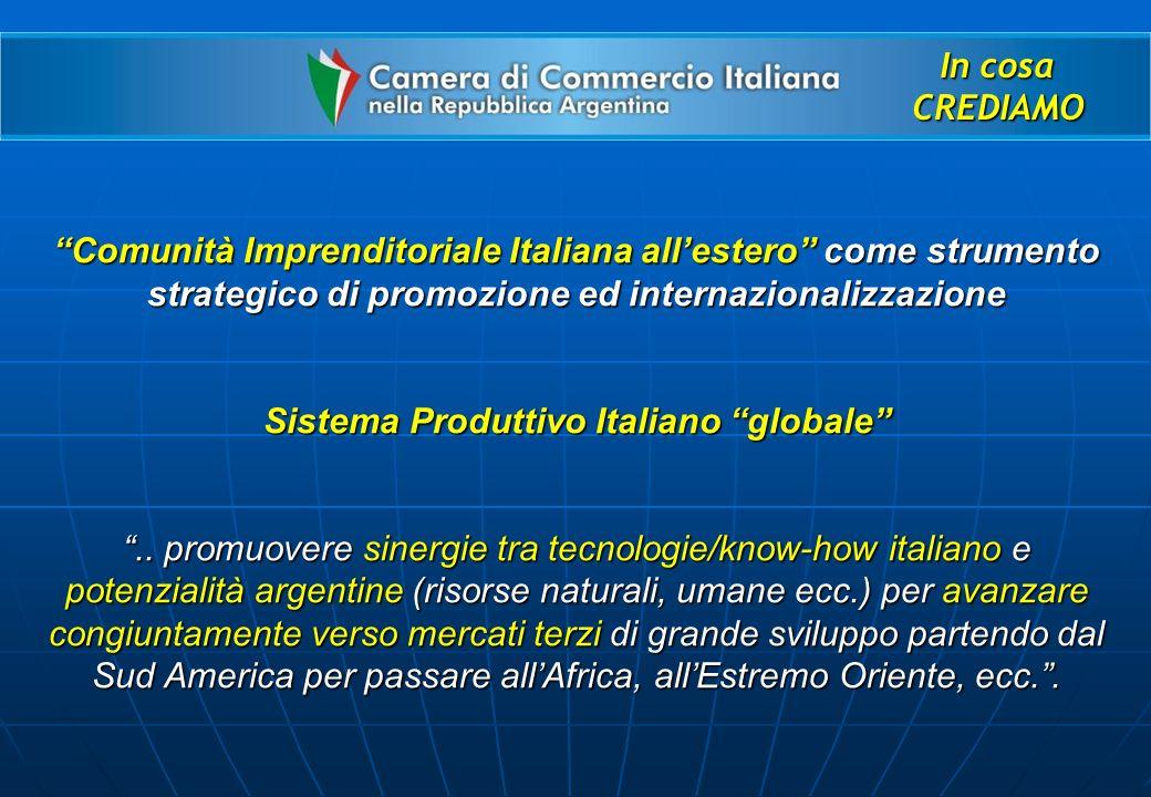 In cosa CREDIAMO Comunità Imprenditoriale Italiana allestero come strumento strategico di promozione ed internazionalizzazione Sistema Produttivo Italiano globale..