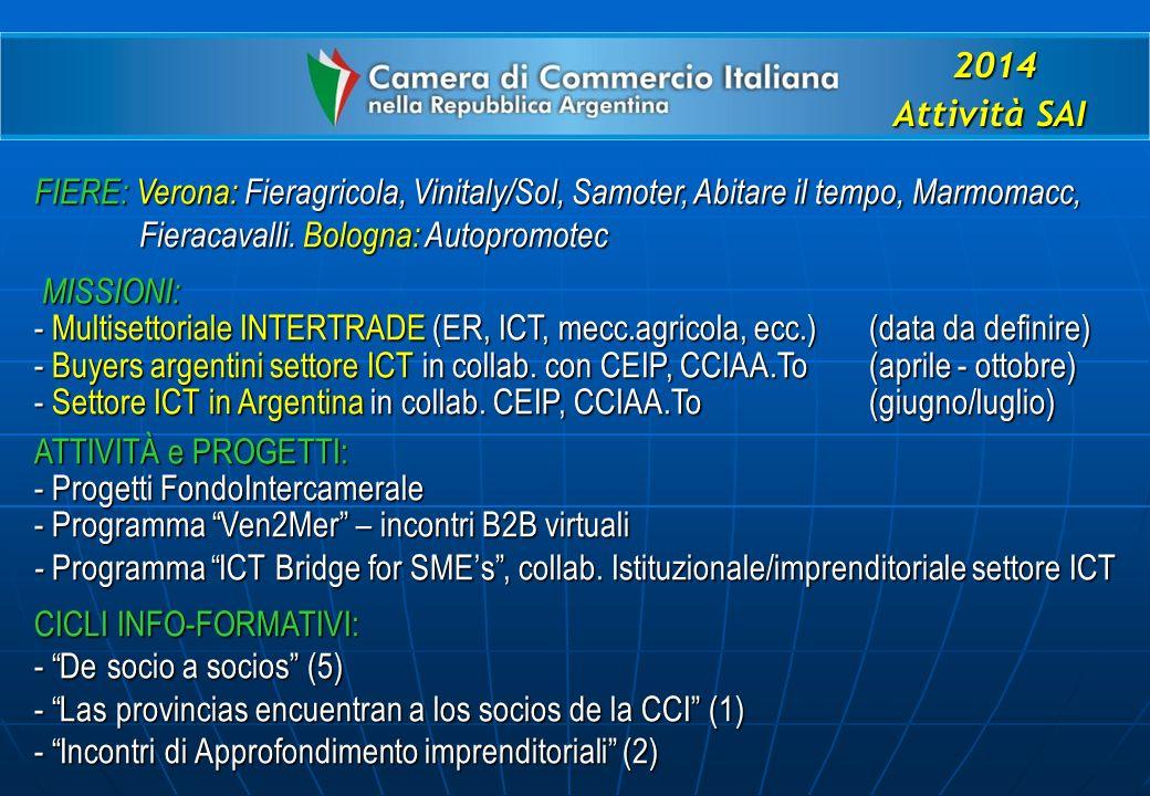 2014 Attività SAI FIERE: Verona: Fieragricola, Vinitaly/Sol, Samoter, Abitare il tempo, Marmomacc, Fieracavalli.