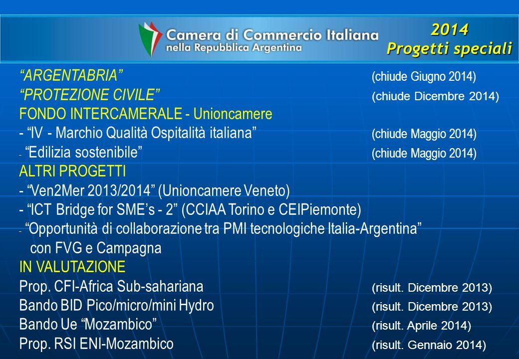 2014 Progetti speciali ARGENTABRIA (chiude Giugno 2014) PROTEZIONE CIVILE (chiude Dicembre 2014) FONDO INTERCAMERALE - Unioncamere - IV - Marchio Qualità Ospitalità italiana (chiude Maggio 2014) - Edilizia sostenibile (chiude Maggio 2014) ALTRI PROGETTI - Ven2Mer 2013/2014 (Unioncamere Veneto) - ICT Bridge for SMEs - 2 (CCIAA Torino e CEIPiemonte) - Opportunità di collaborazione tra PMI tecnologiche Italia-Argentina con FVG e Campagna IN VALUTAZIONE Prop.