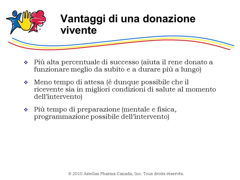 © 2010 Astellas Pharma Canada, Inc. Tous droits réservés. Vantaggi di una donazione vivente Più alta percentuale di successo (aiuta il rene donato a f