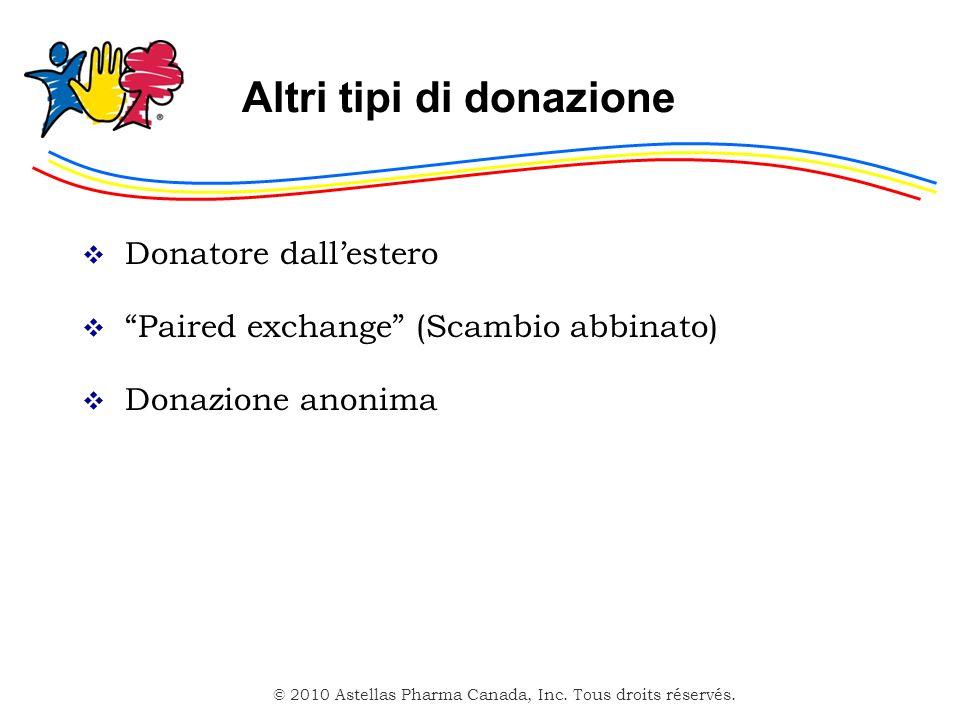 © 2010 Astellas Pharma Canada, Inc. Tous droits réservés. Altri tipi di donazione Donatore dallestero Paired exchange (Scambio abbinato) Donazione ano