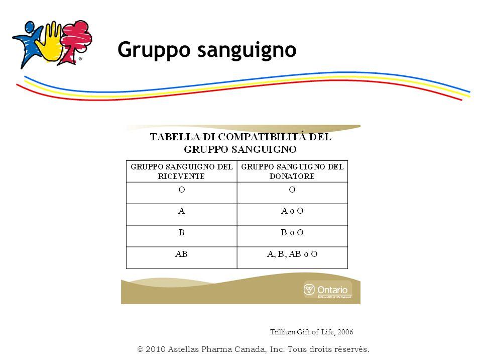 © 2010 Astellas Pharma Canada, Inc. Tous droits réservés. Gruppo sanguigno Trillium Gift of Life, 2006