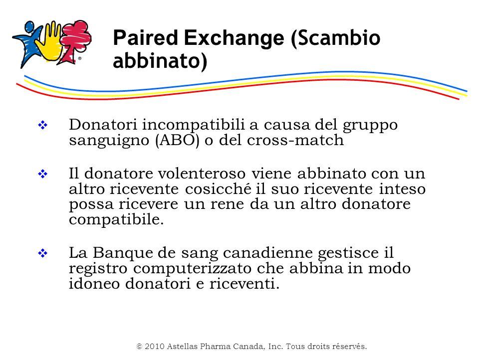 © 2010 Astellas Pharma Canada, Inc. Tous droits réservés. Paired Exchange (Scambio abbinato) Donatori incompatibili a causa del gruppo sanguigno (ABO)
